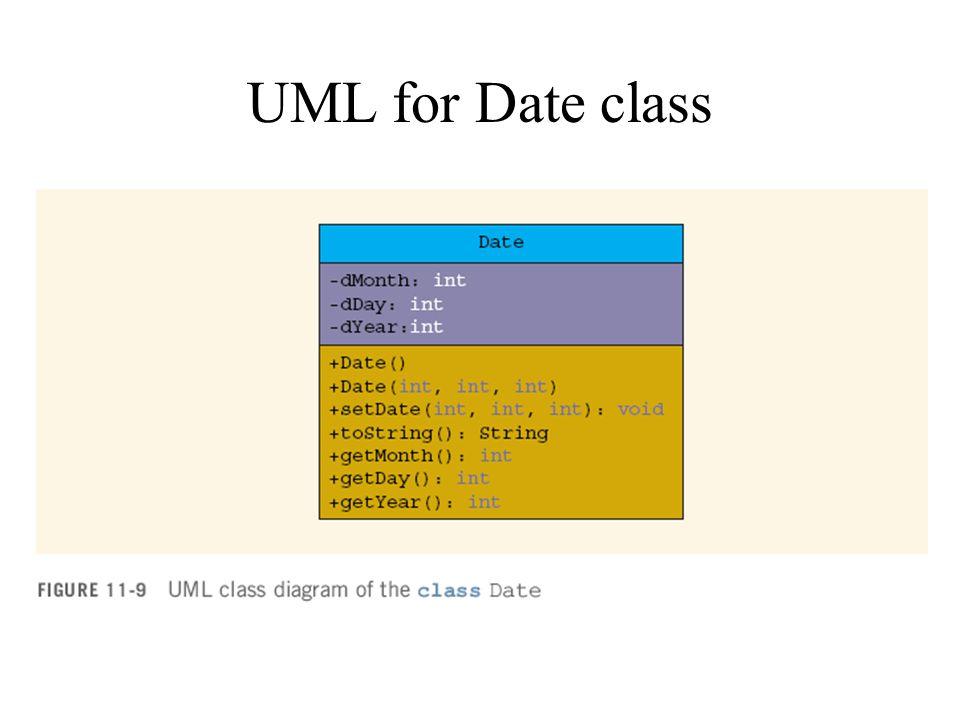 UML for PersonalInfo class