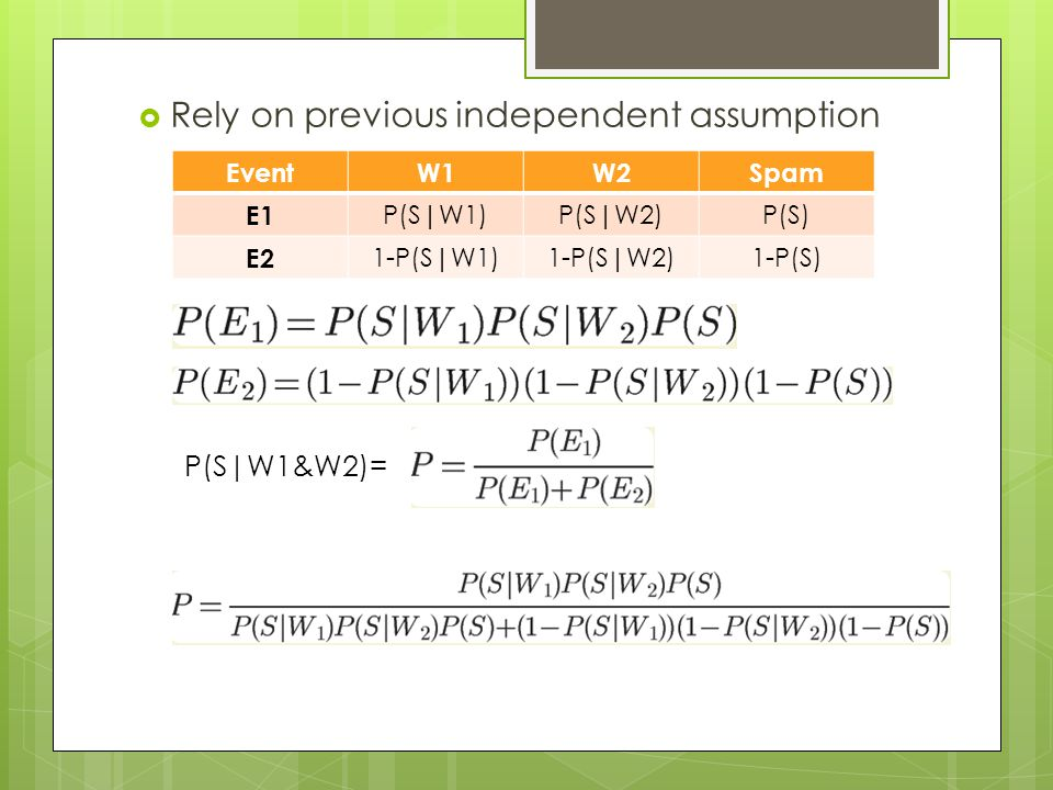  Rely on previous independent assumption EventW1W2Spam E1 P(S|W1)P(S|W2)P(S) E2 1-P(S|W1)1-P(S|W2)1-P(S) P(S|W1&W2)=