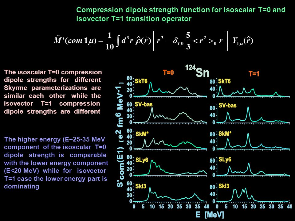 Compression dipole strength function for isoscalar T=0 and isovector T=1 transition operator The isoscalar T=0 compression dipole strengths for different Skyrme parameterizations are similar each other while the isovector T=1 compression dipole strengths are different The higher energy (E~25-35 MeV component of the isoscalar T=0 dipole strength is comparable with the lower energy component (E<20 MeV) while for isovector T=1 case the lower energy part is dominating
