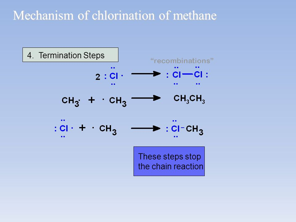 "4. Termination Steps These steps stop the chain reaction ""recombinations"" Mechanism of chlorination of methane"