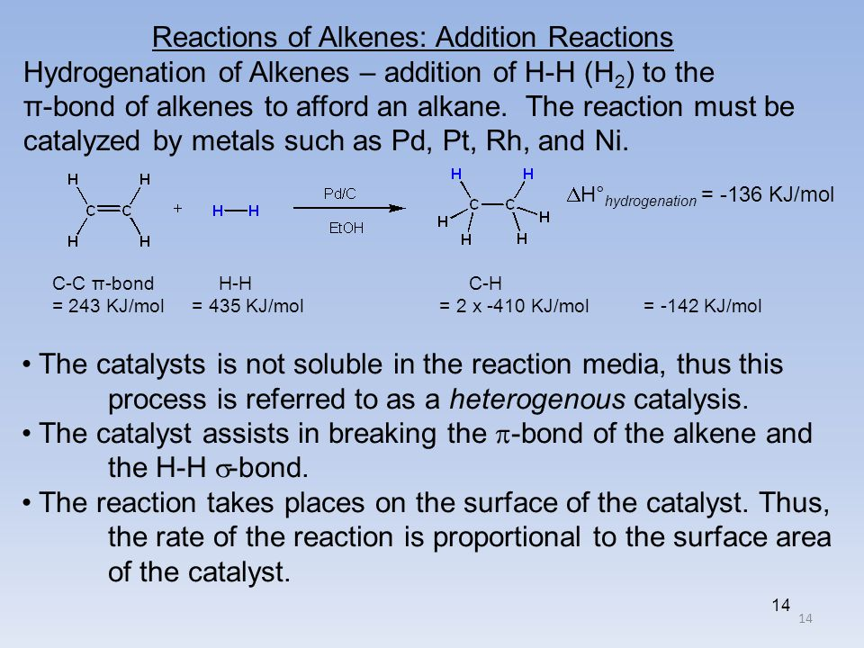 14 Reactions of Alkenes: Addition Reactions Hydrogenation of Alkenes – addition of H-H (H 2 ) to the π-bond of alkenes to afford an alkane. The reacti