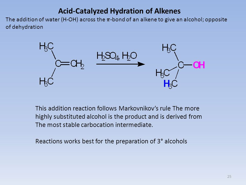 25 Acid-Catalyzed Hydration of Alkenes The addition of water (H-OH) across the  -bond of an alkene to give an alcohol; opposite of dehydration This a