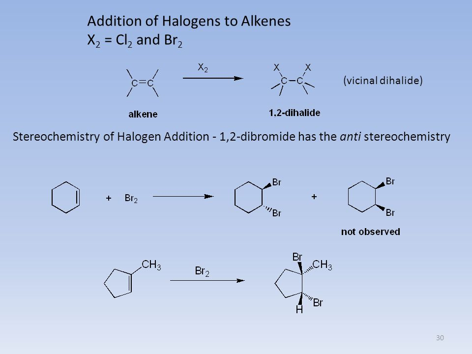 30 Addition of Halogens to Alkenes X 2 = Cl 2 and Br 2 (vicinal dihalide) Stereochemistry of Halogen Addition - 1,2-dibromide has the anti stereochemi