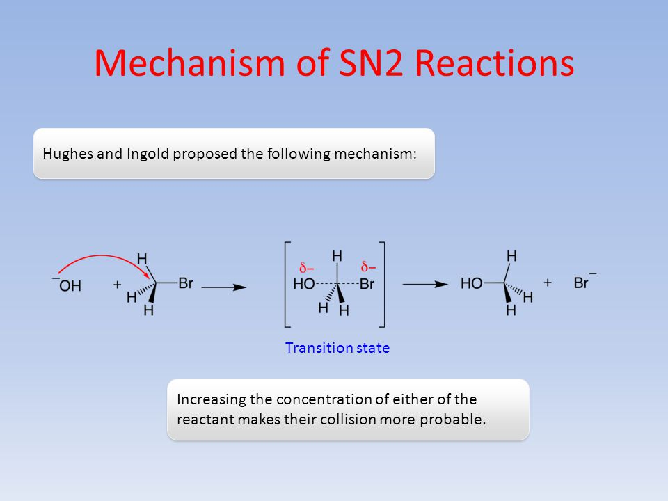 Mechanism of SN2 Reactions Hughes and Ingold proposed the following mechanism: Transition state Increasing the concentration of either of the reactant