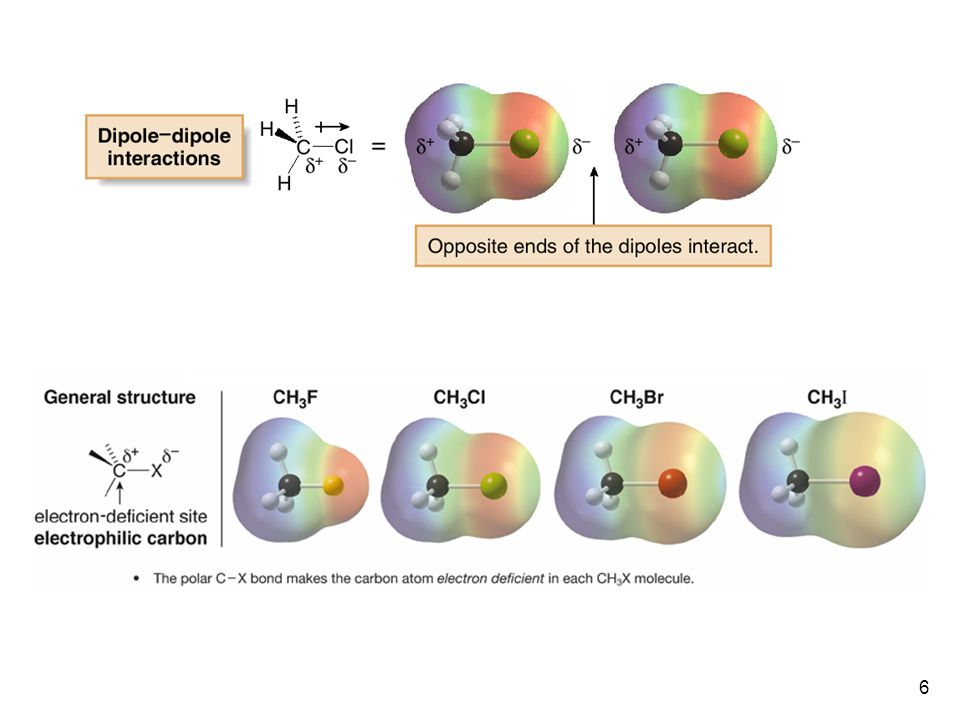 S N 2 Reaction CH 3 Br + OH – CH 3 OH + Br – Rate = k[CH 3 Br][OH - ]a second-order reaction
