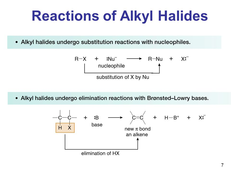 8 Three components are necessary in any substitution reaction.