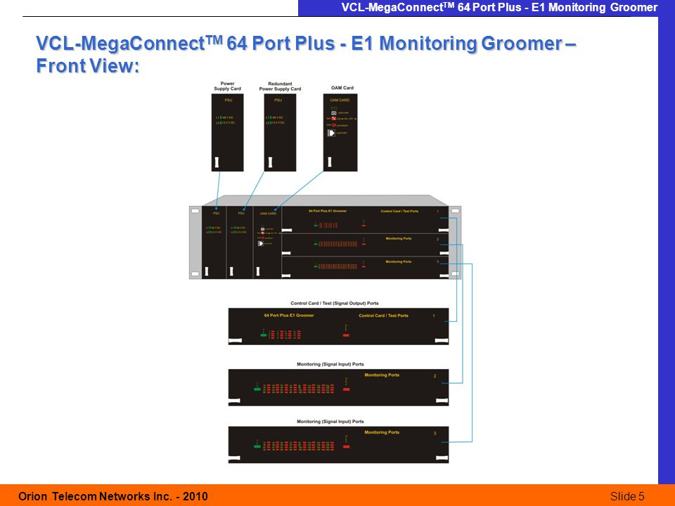 Slide 5 Orion Telecom Networks Inc. - 2010Slide 5 VCL-MegaConnect TM 64 Port Plus - E1 Monitoring Groomer VCL-MegaConnect TM 64 Port Plus - E1 Monitor