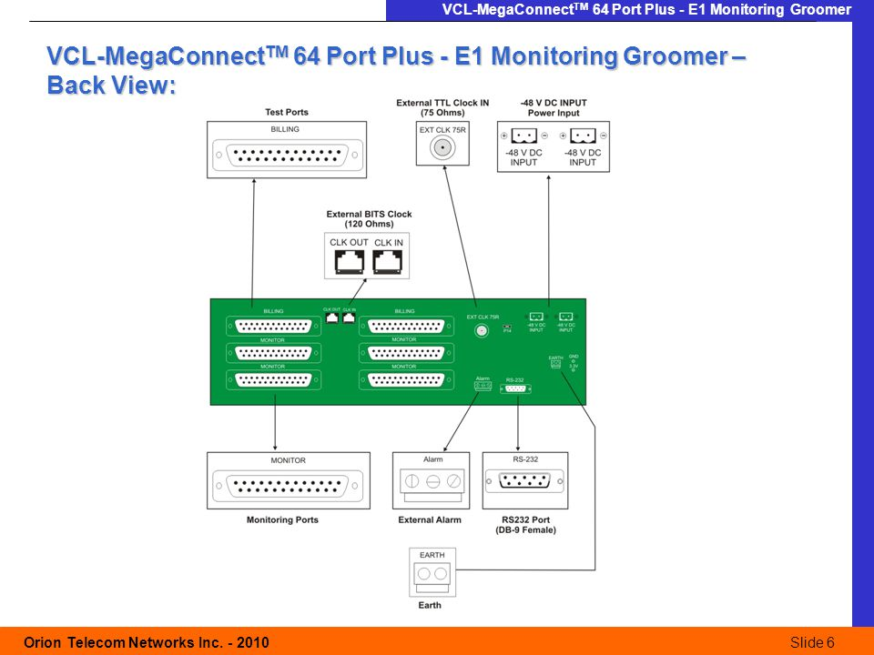 Slide 6 Orion Telecom Networks Inc. - 2010Slide 6 VCL-MegaConnect TM 64 Port Plus - E1 Monitoring Groomer VCL-MegaConnect TM 64 Port Plus - E1 Monitor