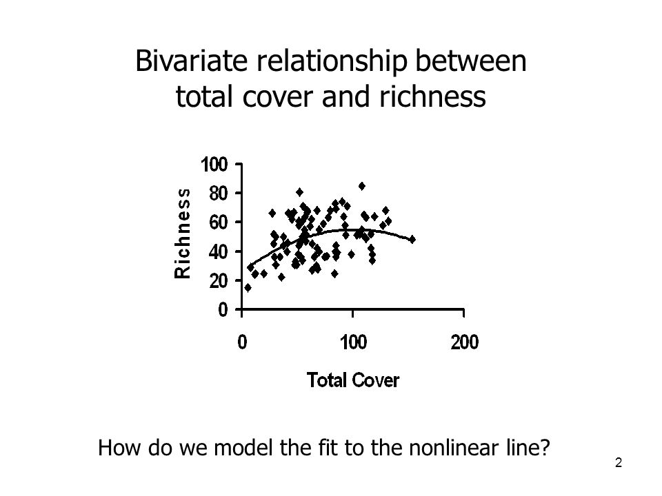 2 Bivariate relationship between total cover and richness How do we model the fit to the nonlinear line?