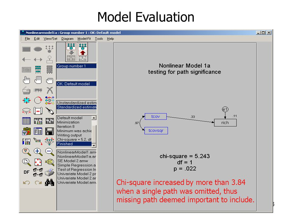 6 Model Evaluation Chi-square increased by more than 3.84 when a single path was omitted, thus missing path deemed important to include.