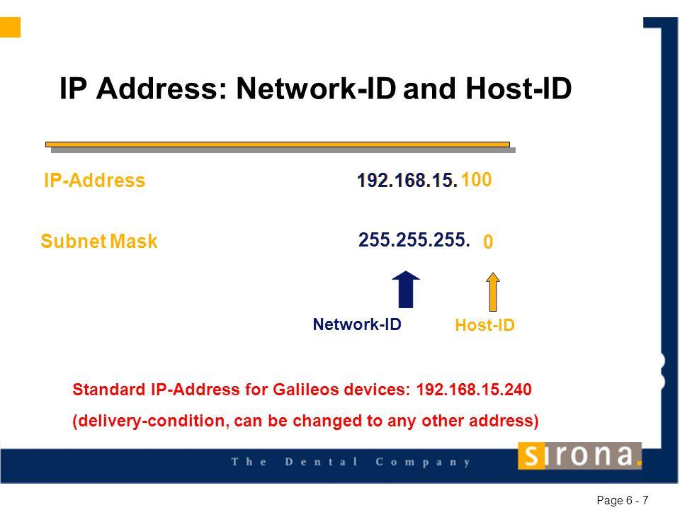 IP Address: Network-ID and Host-ID IP-Address Subnet Mask 192.168.15.