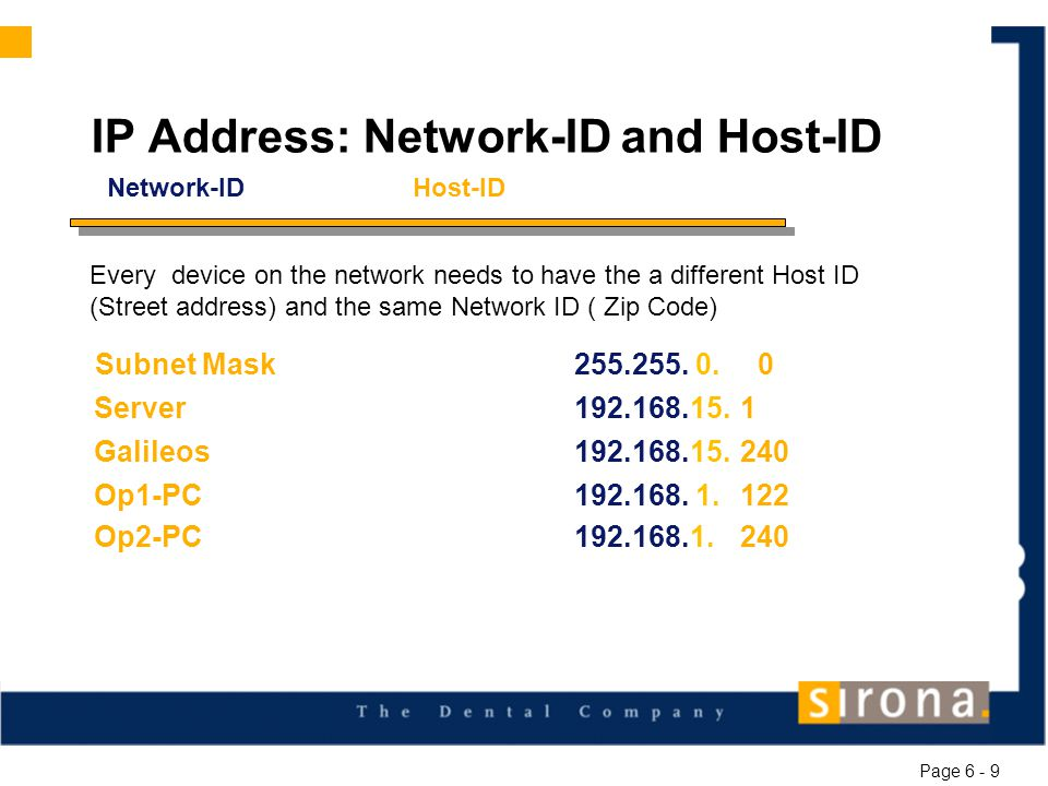IP Address: Unit address To find out the address of the Gallileos unit do the following on the touch screen: 1.