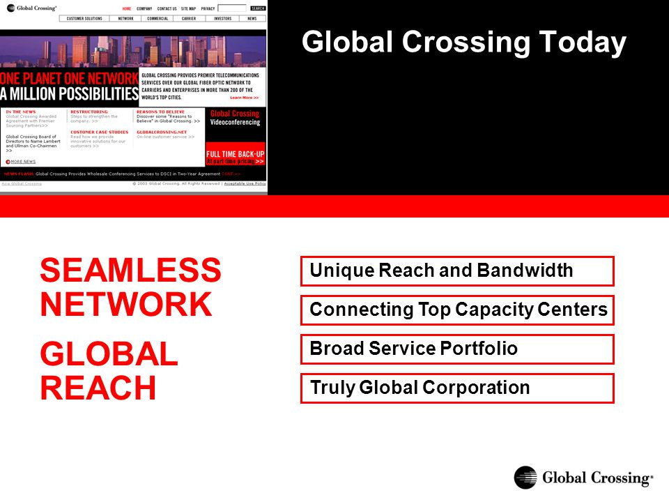 Global Crossing Today Unique Reach and Bandwidth Broad Service Portfolio Connecting Top Capacity Centers Truly Global Corporation SEAMLESS NETWORK GLOBAL REACH