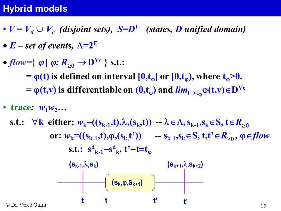  Dr. Vered Gafni 15 Hybrid models V = V d  V c (disjoint sets), S=D V (states, D unified domain)  E – set of events,  =2 E  flow={  |  : R  