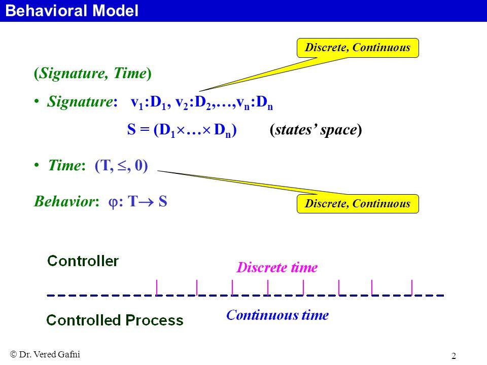  Dr. Vered Gafni 2 Behavioral Model (Signature, Time) Signature: v 1 :D 1, v 2 :D 2,…,v n :D n S = (D 1  …  D n ) (states' space) Time: (T, , 0) B
