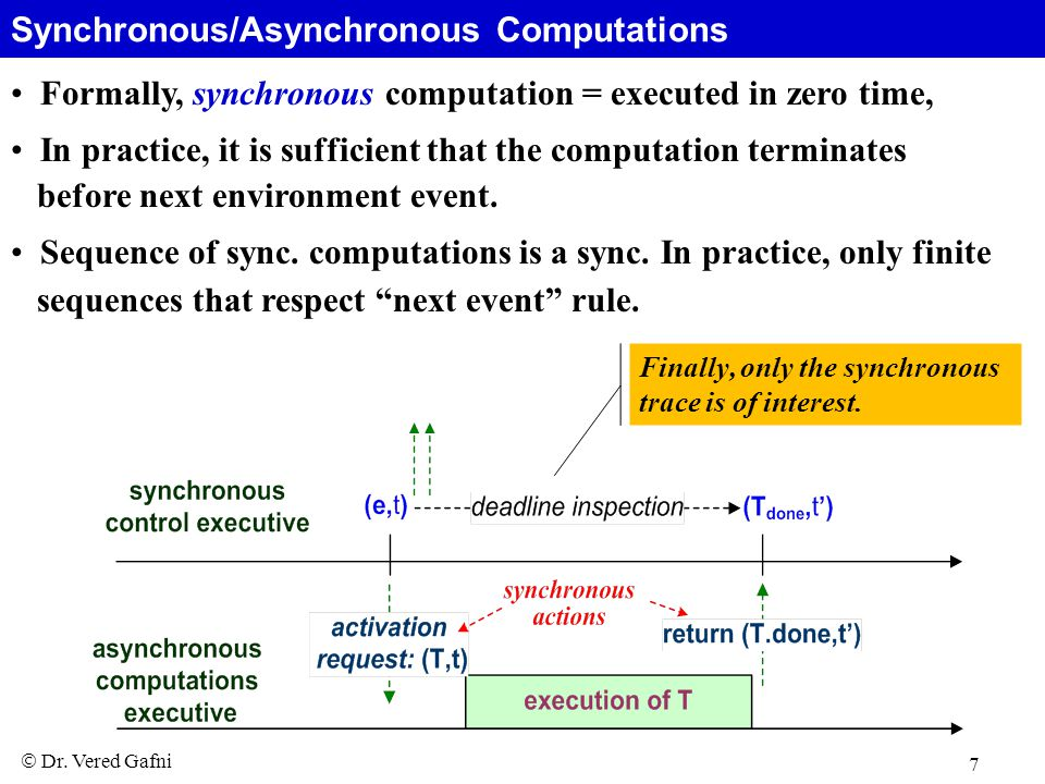  Dr. Vered Gafni 7 Synchronous/Asynchronous Computations Formally, synchronous computation = executed in zero time, In practice, it is sufficient tha