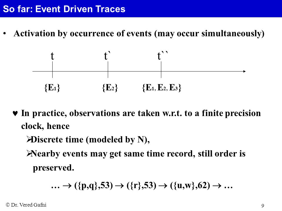  Dr. Vered Gafni 9 Activation by occurrence of events (may occur simultaneously) t`tt`` {E 2 }{E 1 }{E 1, E 2, E 3 } In practice, observations are ta