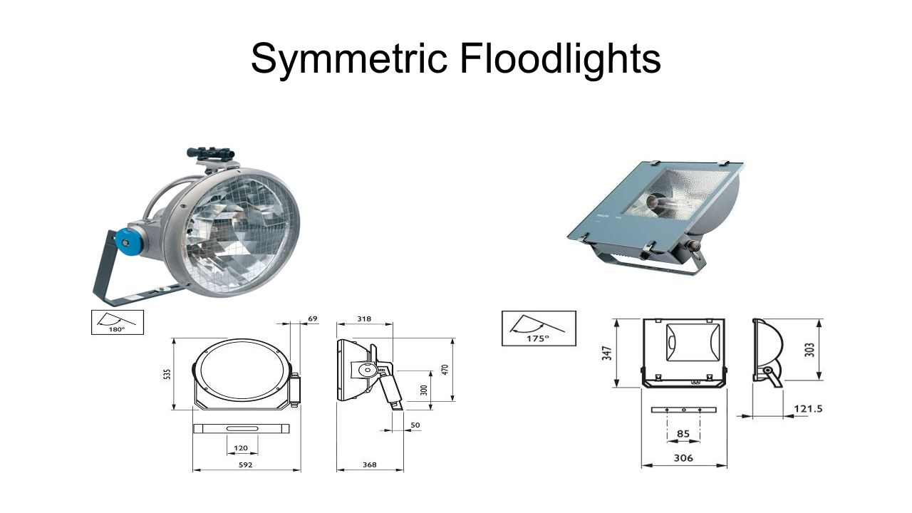 Symmetric Floodlights