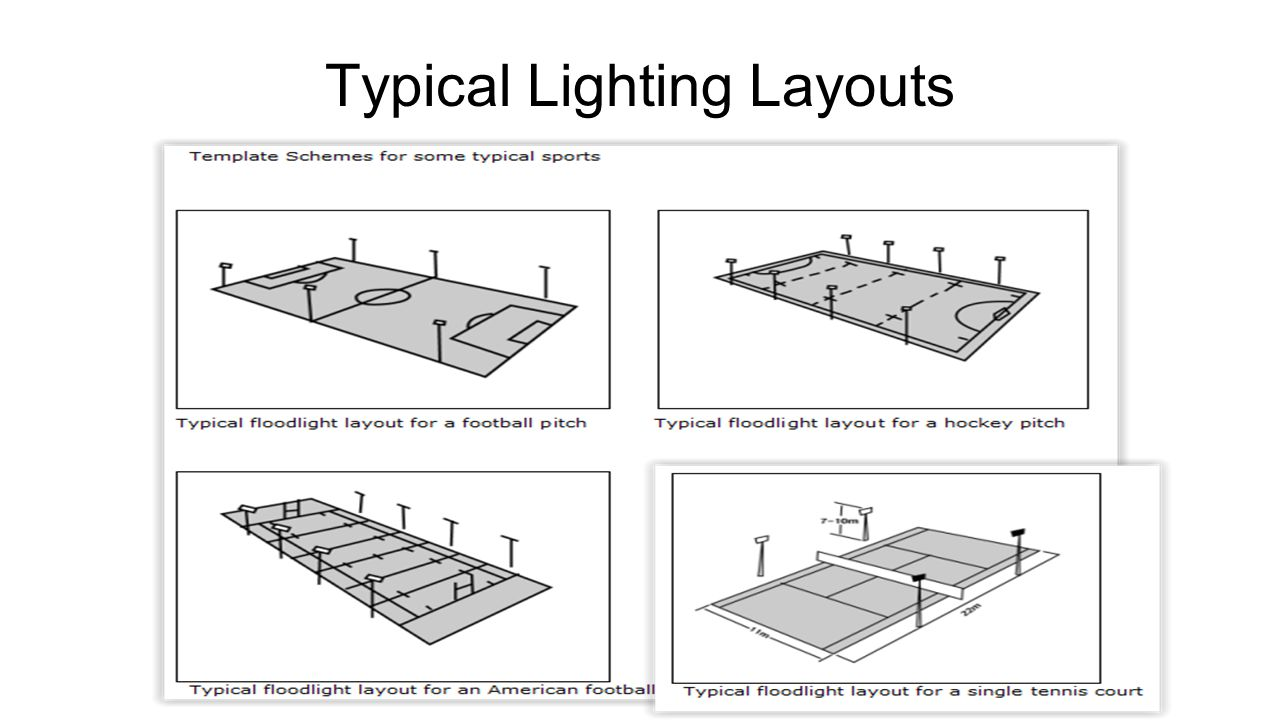 Typical Lighting Layouts