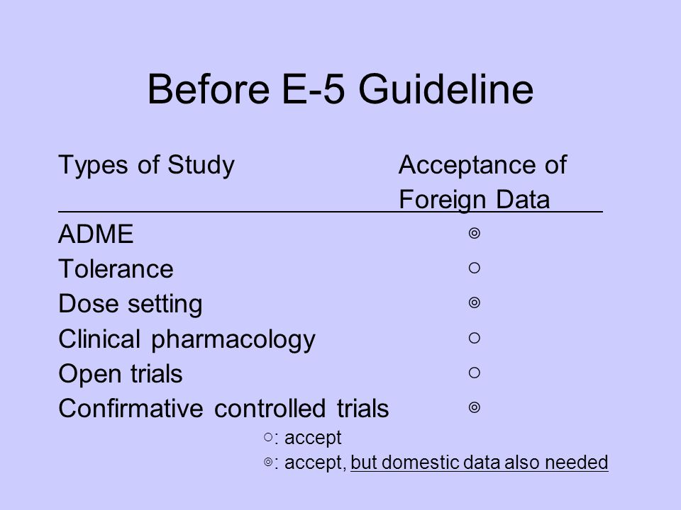 After E-5 Guideline Necessity/Type of domestic clinical study (Bridging study) data is judged scientifically based on the E-5 Guideline