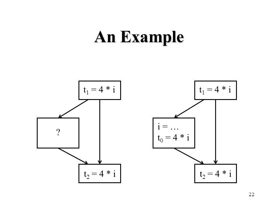 22 An Example t 2 = 4 * i t 1 = 4 * ii = … t 0 = 4 * i t 2 = 4 * i t 1 = 4 * i ?