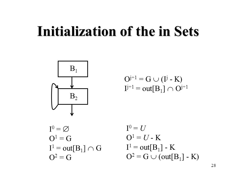 28 Initialization of the in Sets B1B1 B2B2 O j+1 = G  (I j - K) I j+1 = out[B 1 ]  O j+1 I 0 =  O 1 = G I 1 = out[B 1 ]  G O 2 = G I 0 = U O 1 = U - K I 1 = out[B 1 ] - K O 2 = G  (out[B 1 ] - K)