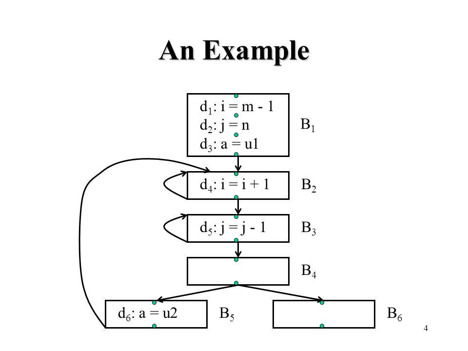 4 An Example d 1 : i = m - 1 d 2 : j = n d 3 : a = u1 d 4 : i = i + 1 d 5 : j = j - 1 d 6 : a = u2 B1B1 B2B2 B3B3 B4B4 B5B5 B6B6
