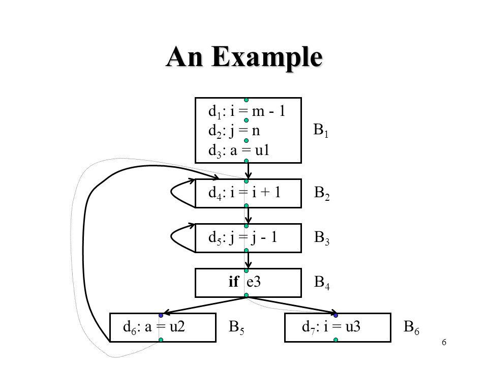 6 An Example d 1 : i = m - 1 d 2 : j = n d 3 : a = u1 d 4 : i = i + 1 d 5 : j = j - 1 d 6 : a = u2 B1B1 B2B2 B3B3 B4B4 B5B5 B6B6 d 7 : i = u3 if e3