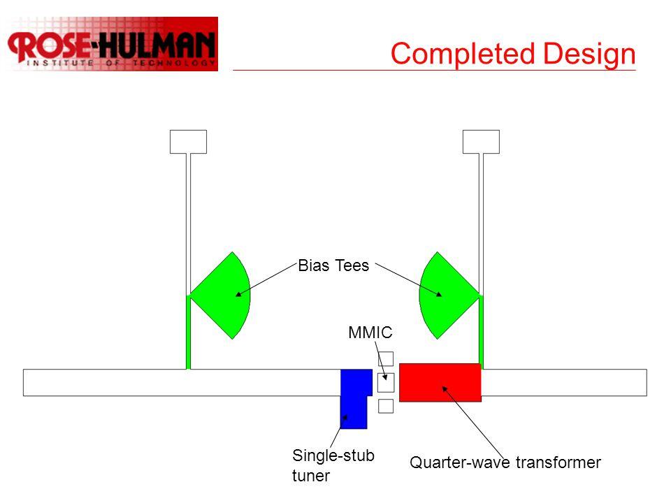 Completed Design Single-stub tuner Quarter-wave transformer Bias Tees MMIC