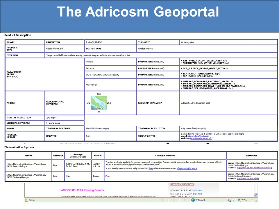 The Adricosm Geoportal THEMES CENTERS NETWORK DISCOVERY SERVICE