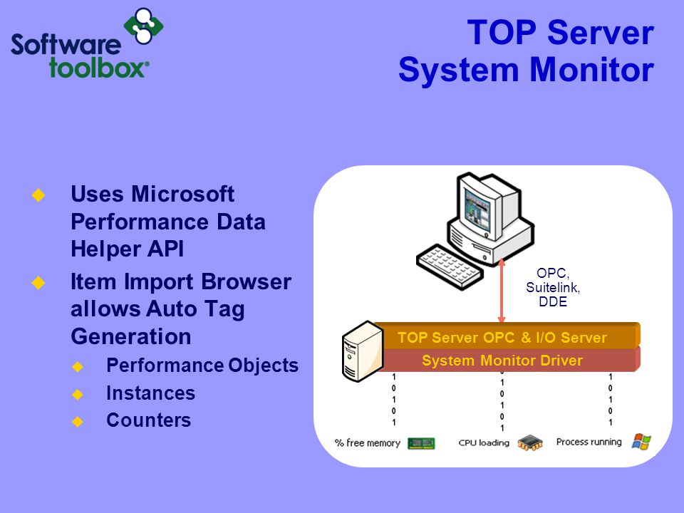 TOP Server System Monitor  Uses Microsoft Performance Data Helper API  Item Import Browser allows Auto Tag Generation  Performance Objects  Instances  Counters System Monitor Driver OPC, Suitelink, DDE TOP Server OPC & I/O Server