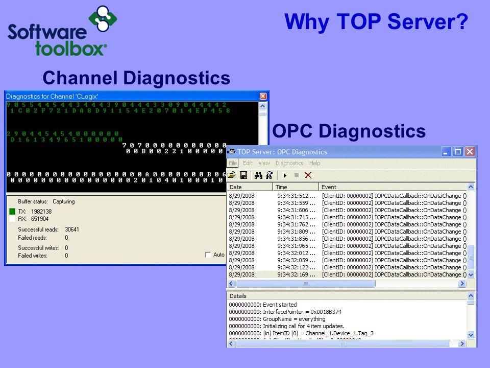 Why TOP Server OPC Diagnostics Channel Diagnostics