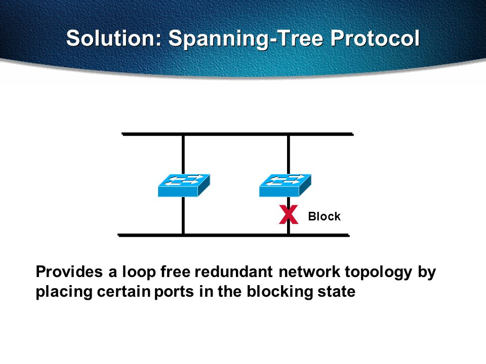 Solution: Spanning-Tree Protocol Provides a loop free redundant network topology by placing certain ports in the blocking state Block x