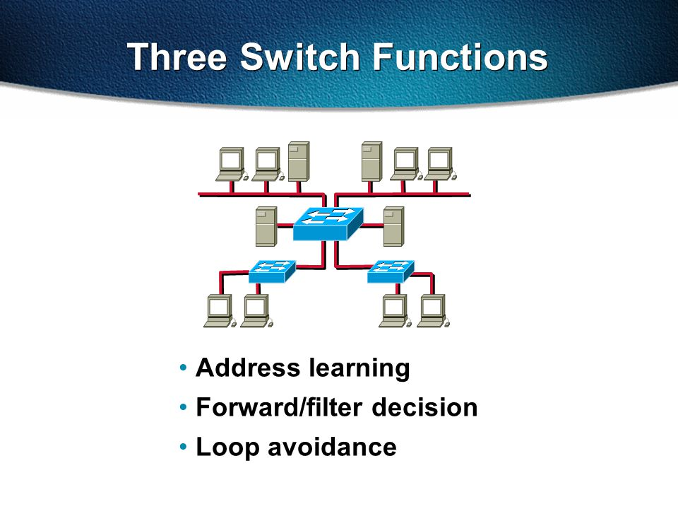 Multiple Frame Copies Segment 1 Segment 2 Server/host X Router Y Unicast Switch A Switch B Host X sends an unicast frame to Router Y Router Y MAC Address has not been learned by either Switch yet Router Y will receive two copies of the same frame Unicast