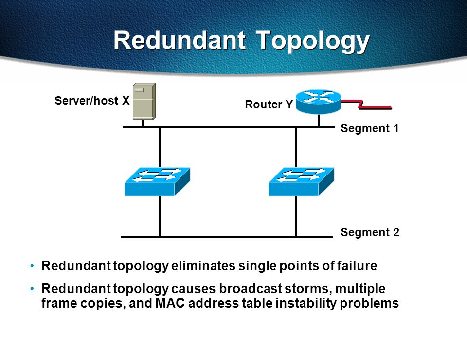 Redundant Topology Redundant topology eliminates single points of failure Redundant topology causes broadcast storms, multiple frame copies, and MAC address table instability problems Segment 1 Segment 2 Server/host X Router Y