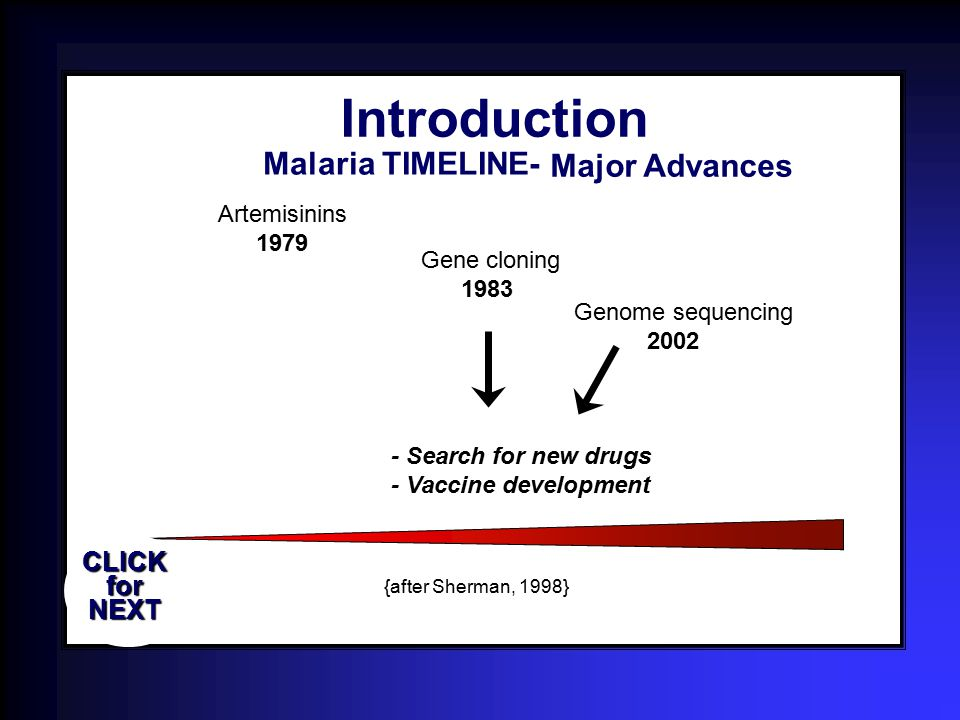 Artemisinins 1979 Gene cloning 1983 Genome sequencing 2002 - Search for new drugs - Vaccine development {after Sherman, 1998} Introduction Malaria TIMELINE- Major Advances CLICK for NEXT
