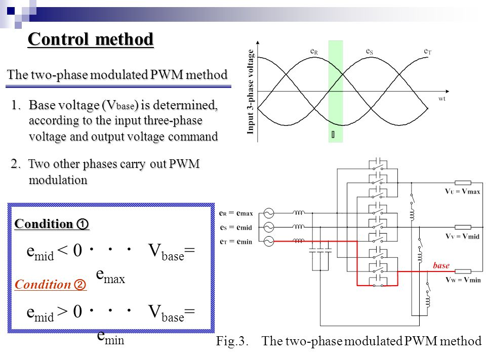Fig.3. The two-phase modulated PWM method The two-phase modulated PWM method Control method 1.Base voltage (V base ) is determined, according to the i