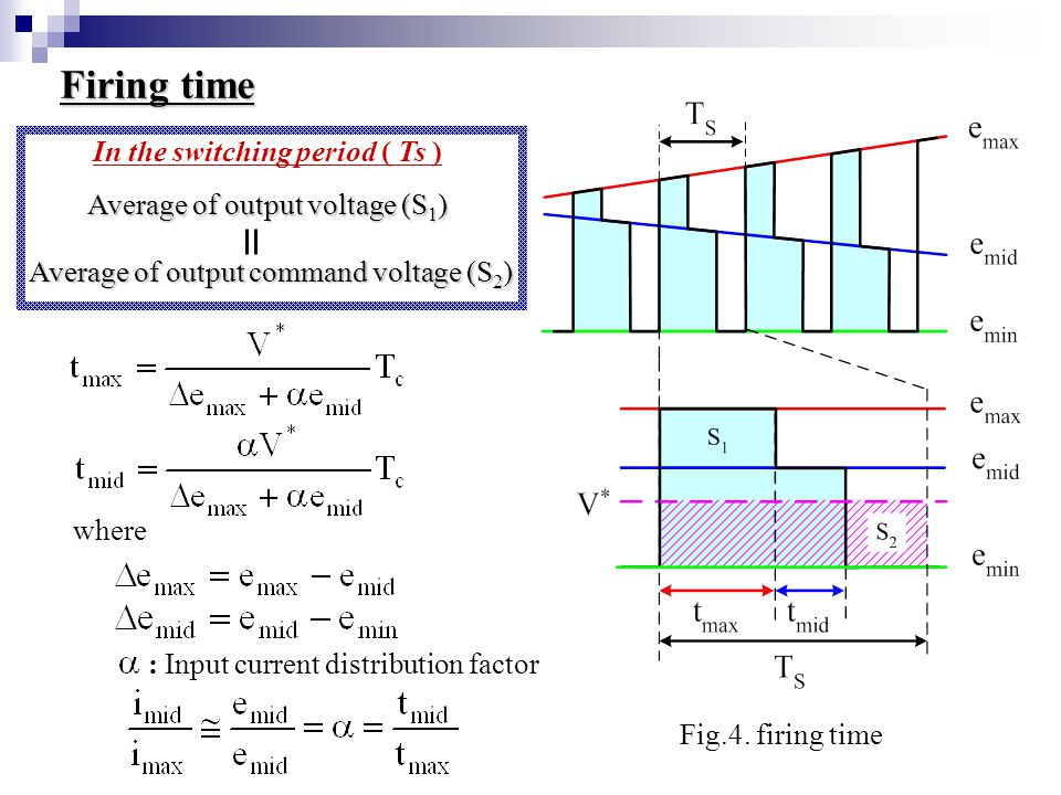Fig.4. firing time where Average of output voltage (S 1 ) : Input current distribution factor Firing time Average of output command voltage (S 2 ) In