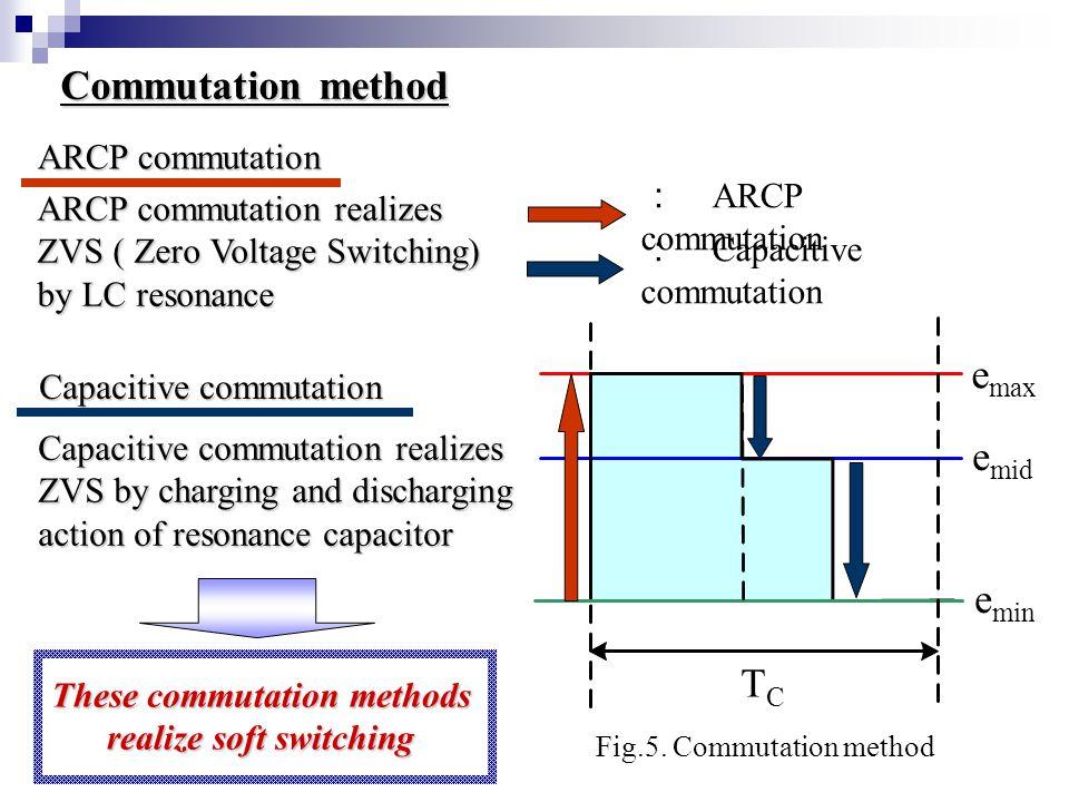 Fig.5. Commutation method ARCP commutation ARCP commutation realizes ZVS ( Zero Voltage Switching) by LC resonance Capacitive commutation Capacitive c