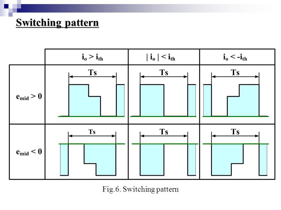 Fig.6. Switching pattern Switching pattern