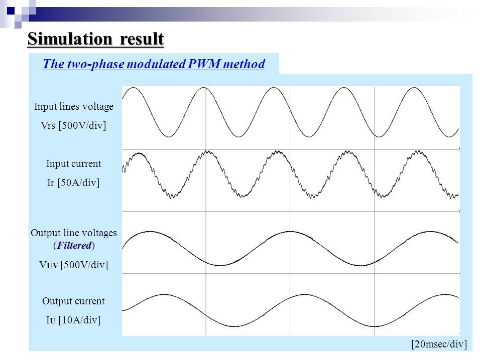 Input lines voltage Vrs [500V/div] Input current Ir [50A/div] Filtered Output line voltages (Filtered) V UV [500V/div] Output current I U [10A/div] Si