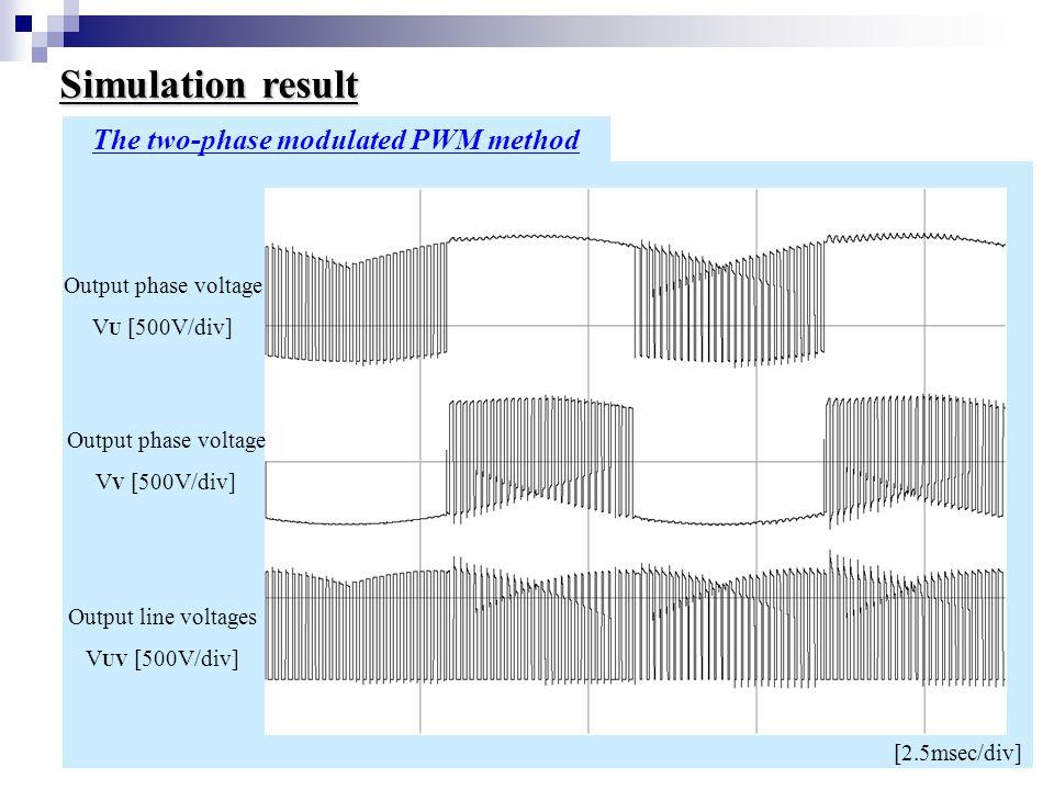 Output phase voltage V U [500V/div] Output line voltages V UV [500V/div] Simulation result The two-phase modulated PWM method Output phase voltage V V