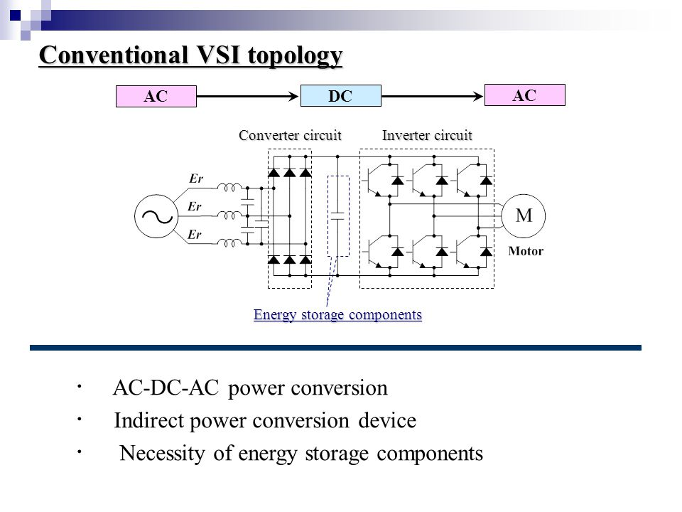 Conducted Emission Power Converter Power Source Motor Surge Voltage Input Current Harmonics Leakage Current Motor Shaft Voltage Conventional PWM Inverter Switching loss Influence on Power Source Influence on Power Source ・ Influence on other devices by conductive noise ・ Influence on other devices by conductive noise ・ Stress to power source by input current harmonics ・ Stress to power source by input current harmonics Influence on Power Converter Influence on Power Converter ・ Switching loss ・ Switching loss Influence on Motor Influence on Motor ・ Insulation deterioration of motor winding by surge voltage ・ Insulation deterioration of motor winding by surge voltage ・ Bearing degradation by high dv/dt of motor shaft voltage ・ Bearing degradation by high dv/dt of motor shaft voltage Fig.1.