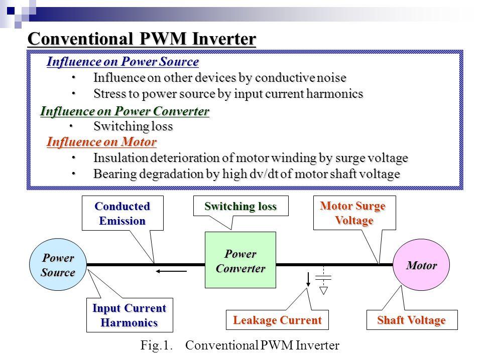 Input lines voltage Vrs [500V/div] Input current Ir [50A/div] Filtered Output line voltages (Filtered) V UV [500V/div] Output current I U [10A/div] Simulation result The two-phase modulated PWM method [20msec/div]