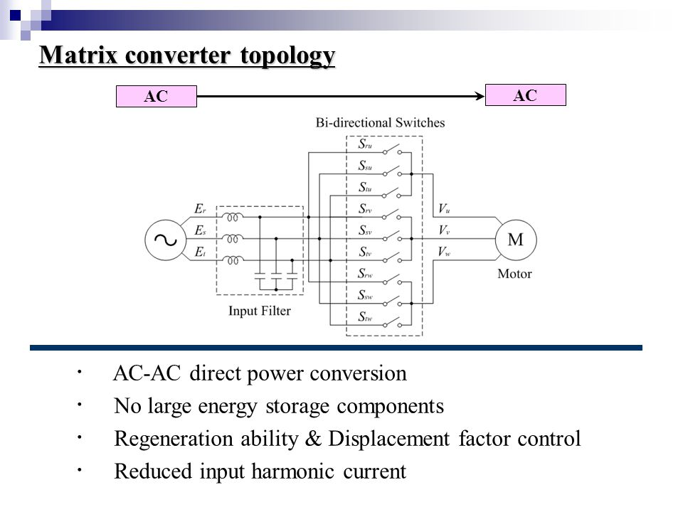 Specification of prototype system Input Voltage200Vrms Frequency50/60Hz Output Power11kW Voltage0 - 170Vrms frequency0 - 120Hz Switching frequency 20kHz Specification of prototype system Resonance component parameters are decided from specification of prototype system and commutation time calculation equation which is shown in the preceding slide