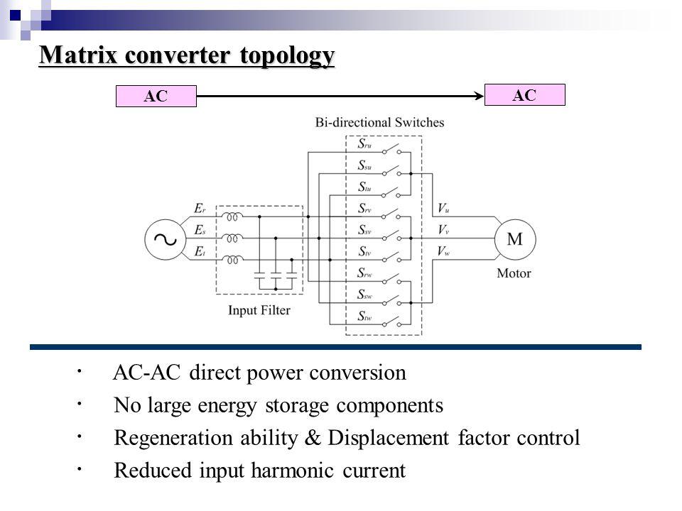 Output phase voltage V U [500V/div] Output line voltages V UV [500V/div] Simulation result The two-phase modulated PWM method Output phase voltage V V [500V/div] [2.5msec/div]