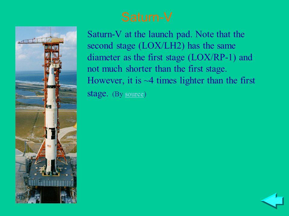 Saturn-V Saturn-V at the launch pad.