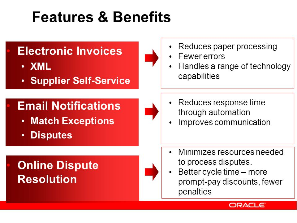 Features & Benefits Reduces paper processing Fewer errors Handles a range of technology capabilities Reduces response time through automation Improves communication Minimizes resources needed to process disputes.