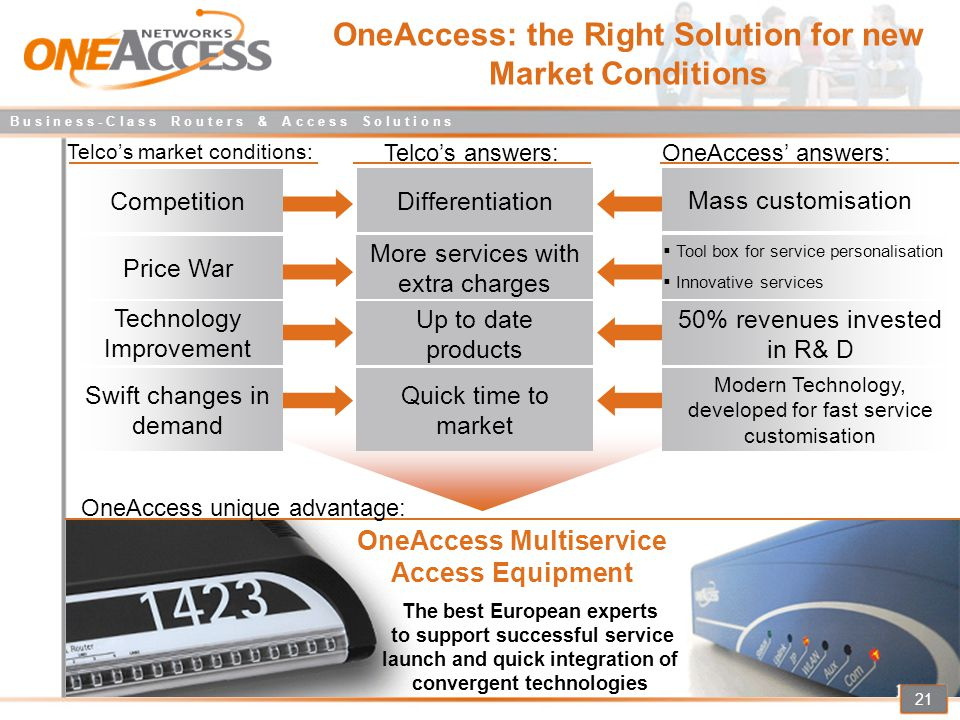 B u s i n e s s - C l a s s R o u t e r s & A c c e s s S o l u t i o n s 21 OneAccess: the Right Solution for new Market Conditions OneAccess unique