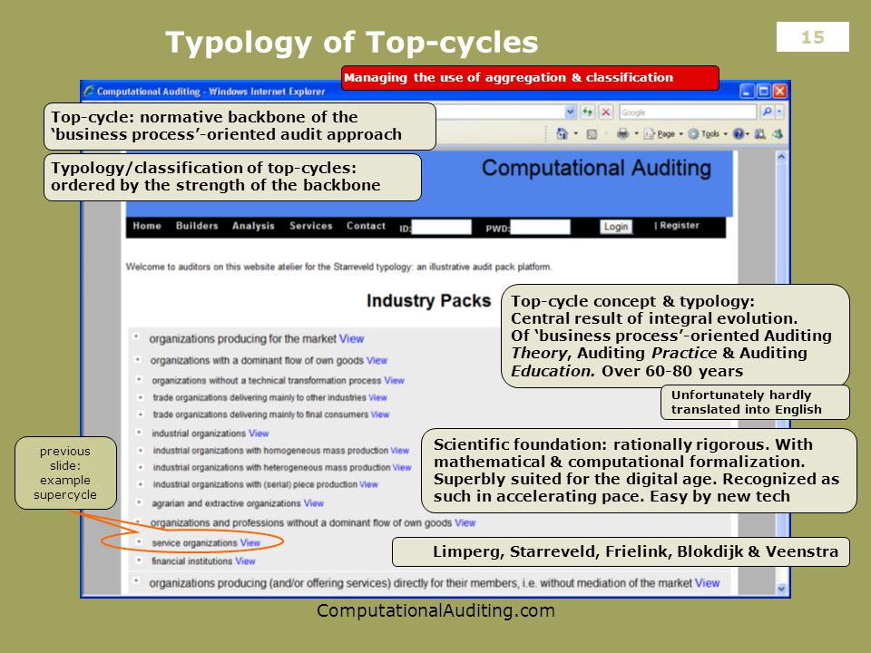 ComputationalAuditing.com Typology of Top-cycles 15 Scientific foundation: rationally rigorous.